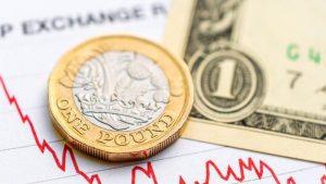 Pilihan Trading GBP USD Untuk Keberhasilan